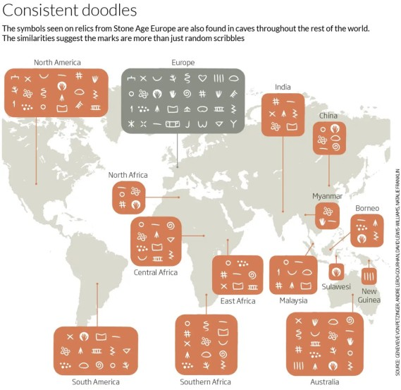 consistent-doodles