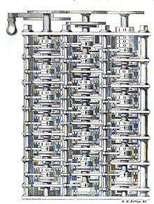 220px-Difference_engine_plate_1853