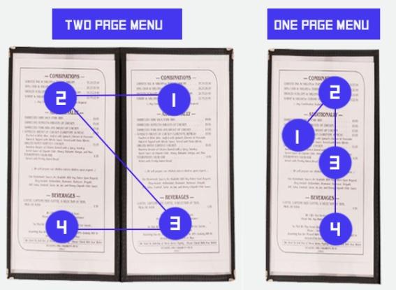 menu-read